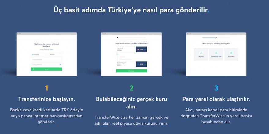 Avrupa ve Türkiye Arası Para Gönderme Nasıl Yapılır? Türkiye'den Yurt Dışına Para Transferi