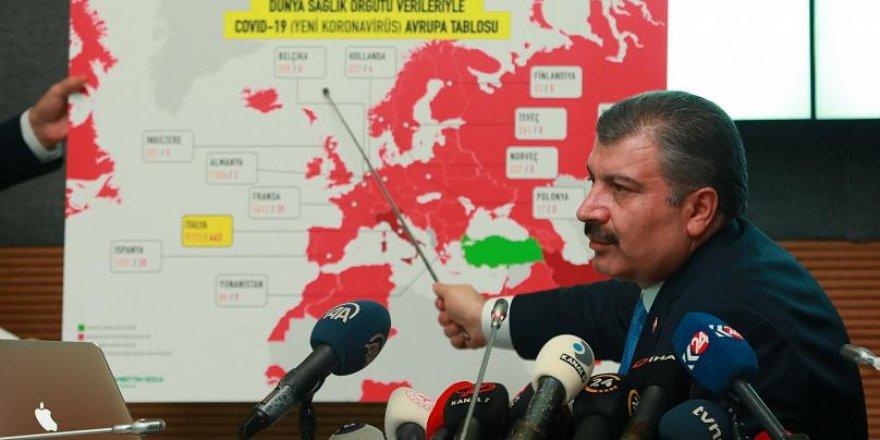 Bakan Koca, Koronavirüs Türkiye'de Olabilir