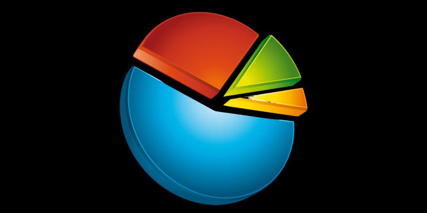 Optimar Araştırma Son Anket sonuçlarını açıklandı