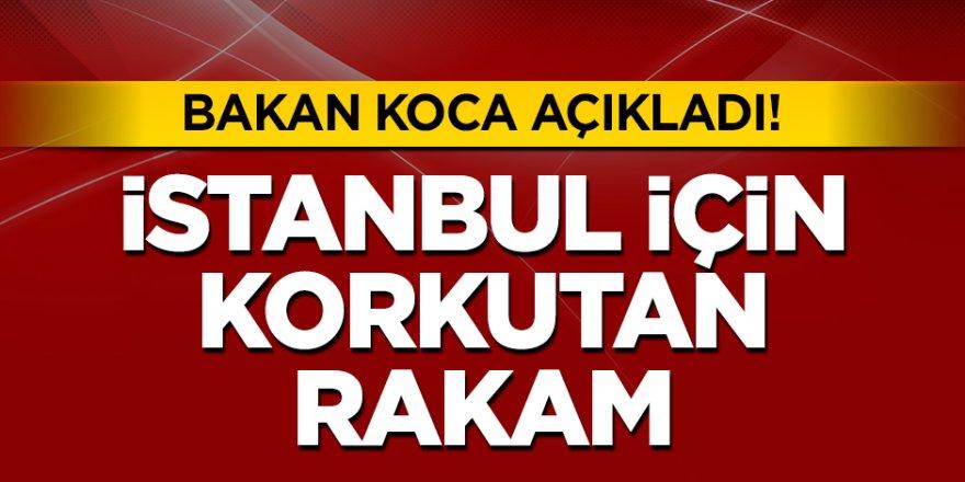 Bakan Koca'dan Korkutan İstanbul Açıklaması